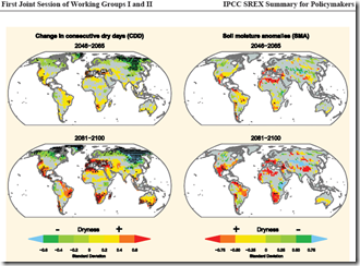 Graphic from IPCC's