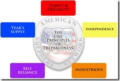 Principles-of-Preparedness32
